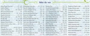 index des rues